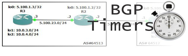 In this post, let me get some summary of Cisco BGP timers that you can find useful in real life as they reflect basic convergence and route propagation throughout a […]