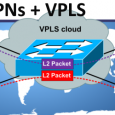 In this article we will have a quick look at all basic MPLS L2 VPNs (CCC/Martini/Kompella) and also one that is by far the most coolest, the VPLS (or sometimes […]