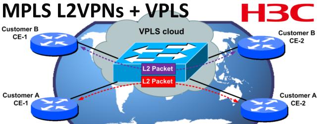 UPDATED: L2 MPLS VPN introduction and H3C configuration examples (Martini and Kompella VLLs/VPLS)