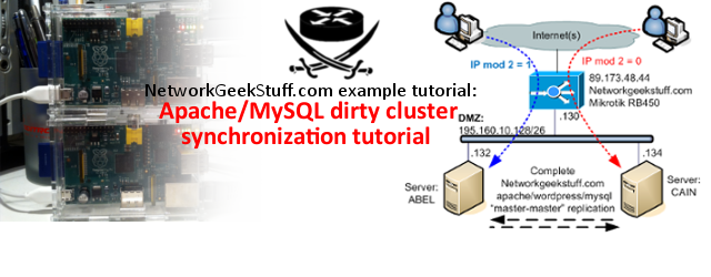 Master-Master replication of Apache/MySQL tutorial with configuration example