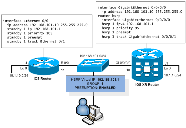 Cisco IOS XR – Complete Getting Started Examples Guide, Part 2/2