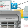 MPLS L3 VPN are a common standard in every bigger ISP or Datacenter for many years now and most of us know the basic principles and have experience configuring this […]