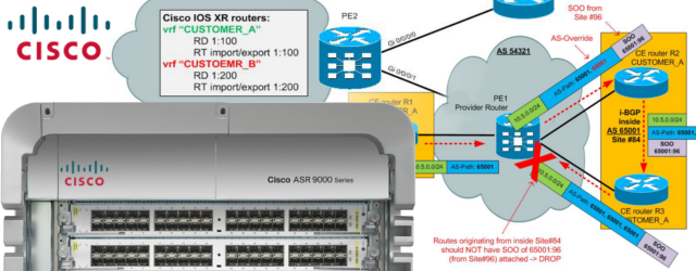 Configuring MPLS L3 VPN on IOS XR