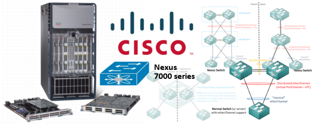 Cisco Nexu Thumbnail FINAL