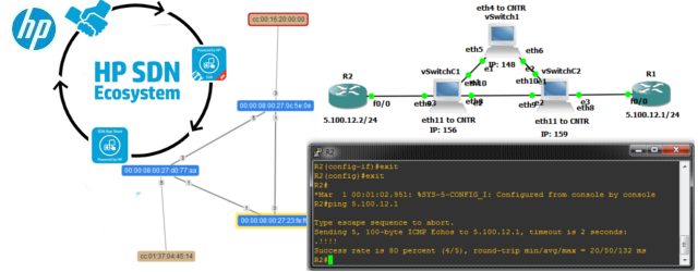 Playing with the new HP SDN Controller – including getting started guide with Open vSwitch in GNS3
