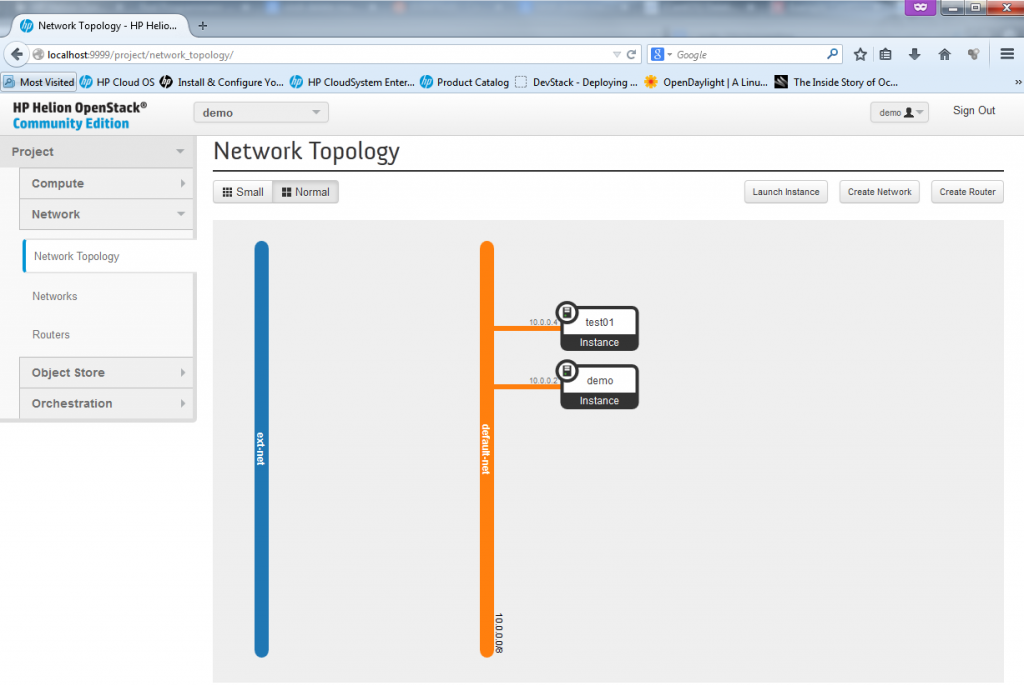 "Network topology view on both ""demo"" and ""test01"" VMs sharing the same subnet"