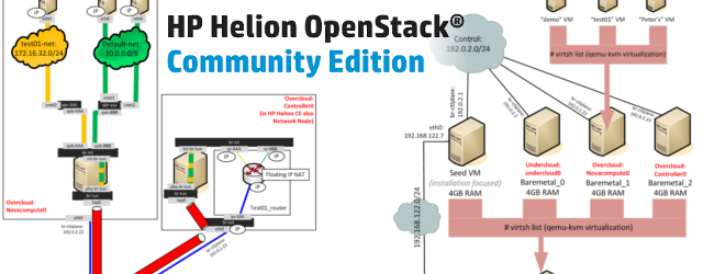 "Introduction and LAB tutorial of HP Helion Community Edition, the OpenStack based ""cloud"" system that can give you a personal cloud!"