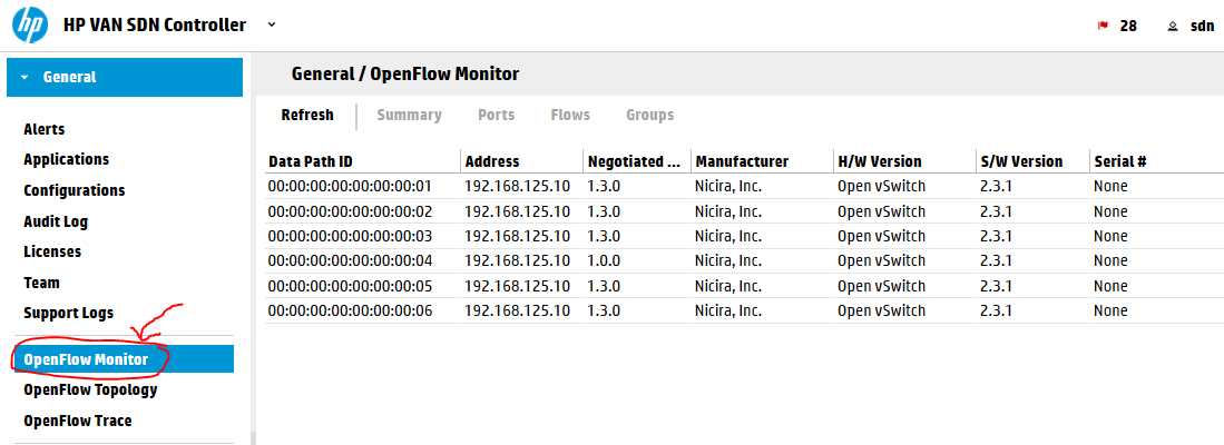 HP VAN SDN Controller 2.4.6 OpenFlow Monitor view