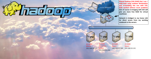 "Tutorial for small Hadoop cloud cluster LAB using virtual machines and compiling/running first ""Hello World"" Map-Reduce example project"