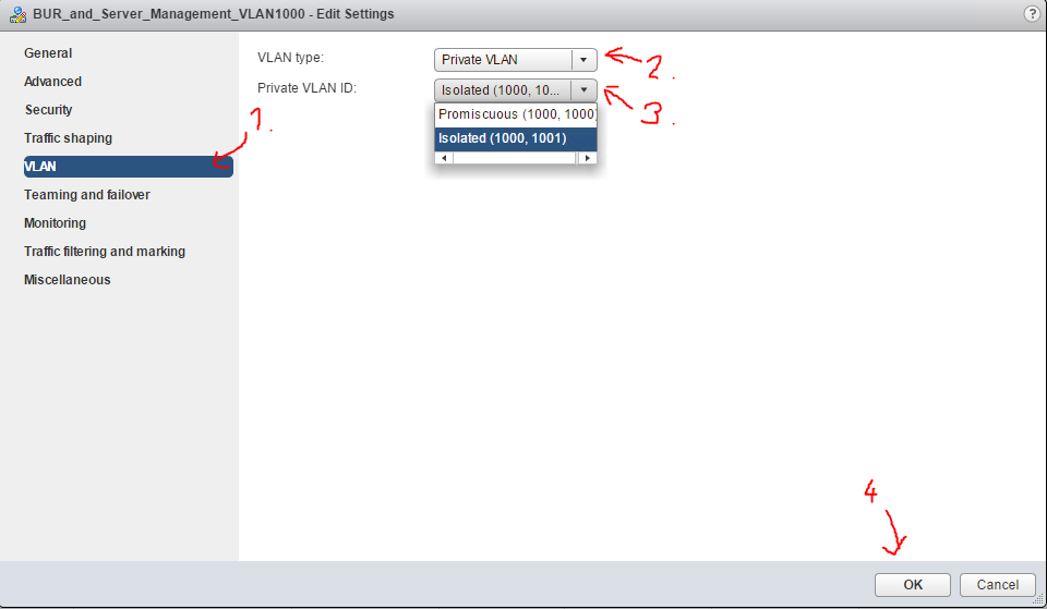 Example of private VLAN isolation across Virtual and