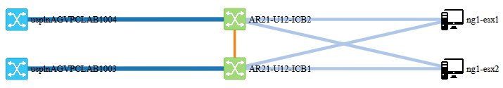 Network Topology Visualization – Example of Using LLDP