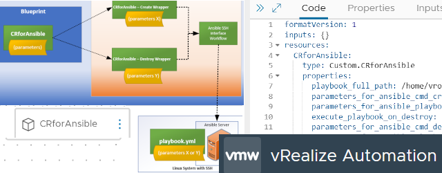 vmWare vRealize Automation (with embedded vRO) – Full Example of Custom Resources for Executing Ansible Playbooks from Blueprints